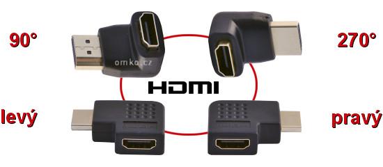 HDMI úhlové adaptéry Valueline