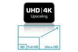 4K Ultra HD Upscaling