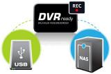 DVR Ready